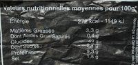 La Baguette aux Graines - Nutrition facts