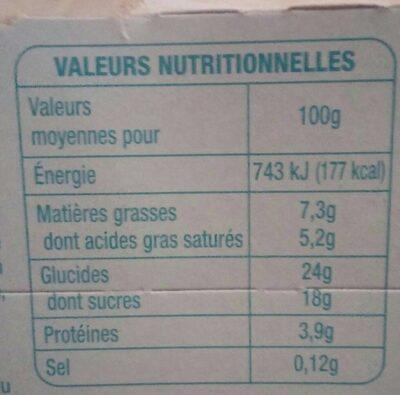 Crème aux oeufs à la noix de coco - Informations nutritionnelles - fr