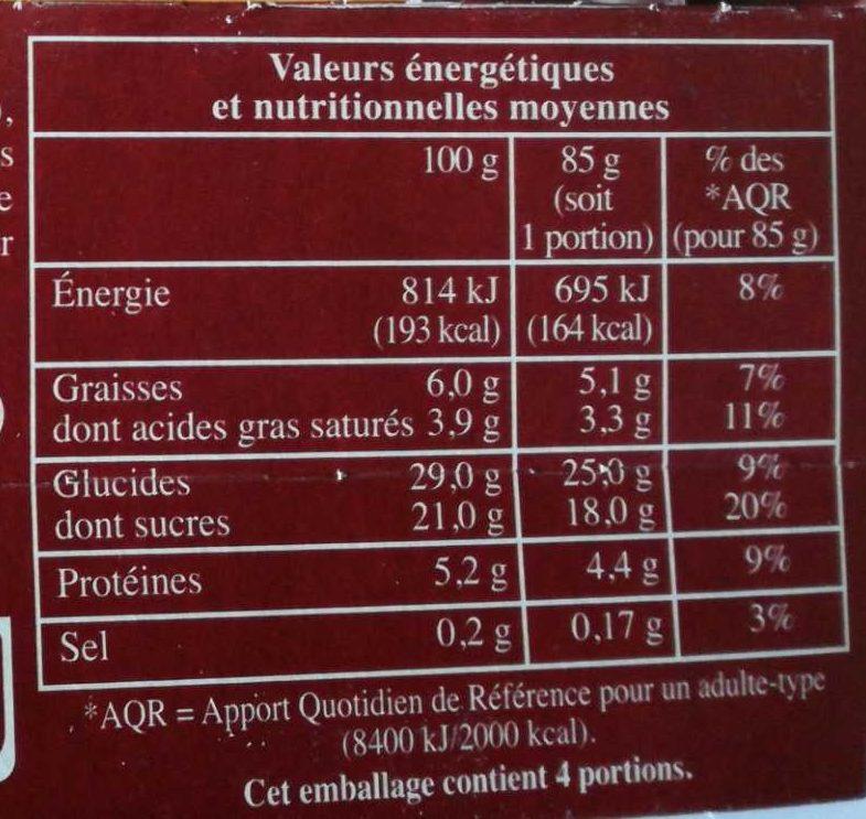 Clafoutis aux Cerises - Informations nutritionnelles - fr