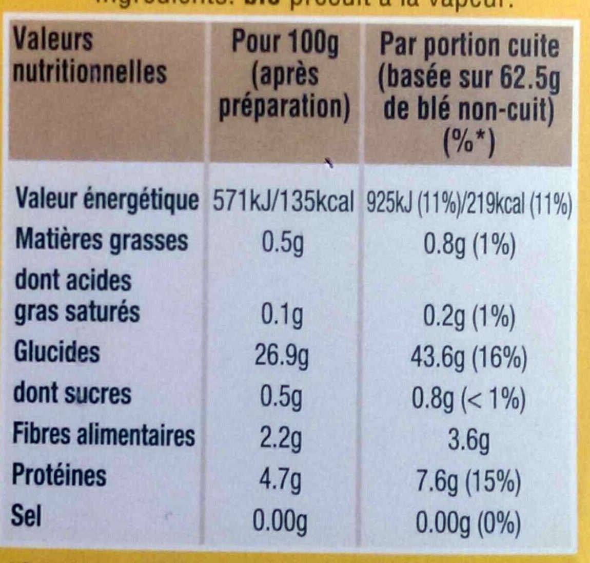 Ebly® - Nutrition facts