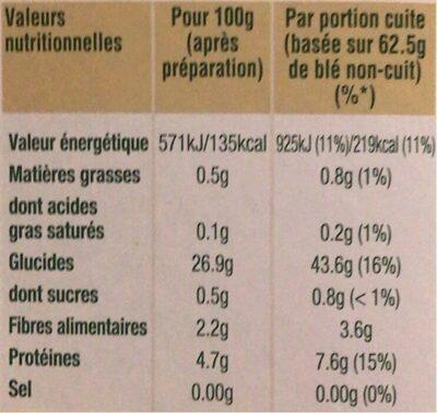 Blé pré-cuit - Informations nutritionnelles - fr