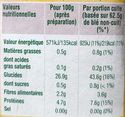 Ebly - Informations nutritionnelles