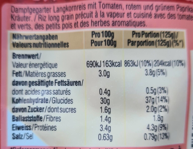 Griechisch - Djuvec Reis - Informations nutritionnelles - de