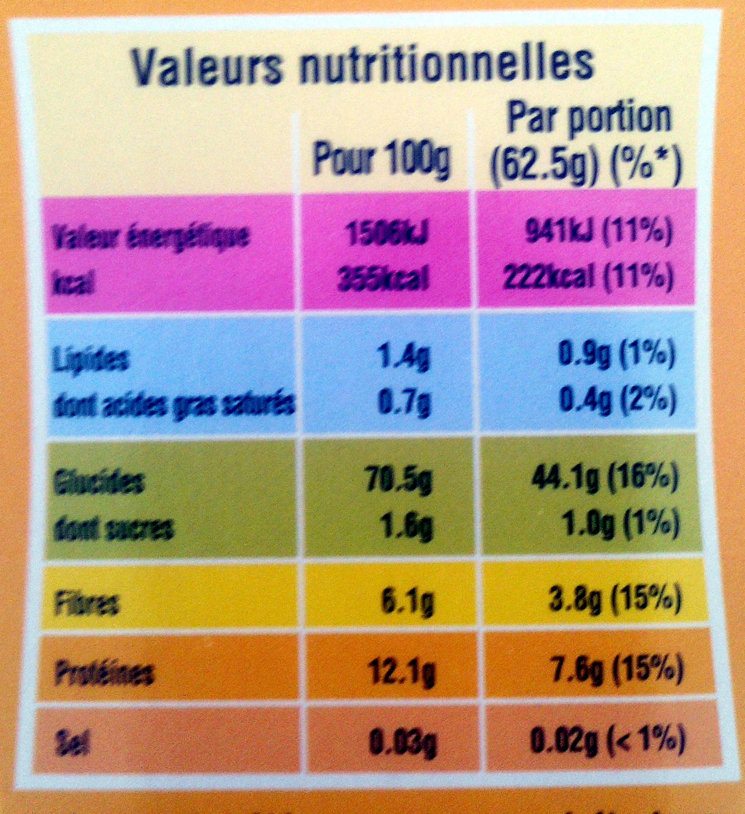 Ebly® 5 min - Informations nutritionnelles
