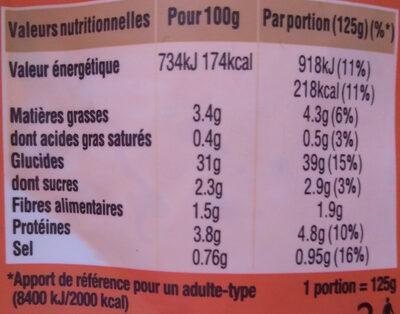 Riz à la Méditerranéenne - Informations nutritionnelles