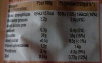 Riz aux champignons de Paris - Informations nutritionnelles - fr
