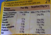 Riz façon paëlla Uncle Ben's 250 g - Informations nutritionnelles - fr