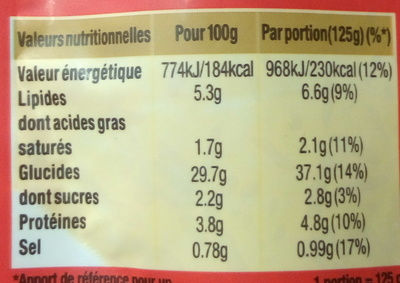 Riz Tomate et Huile d'Olive - Informations nutritionnelles