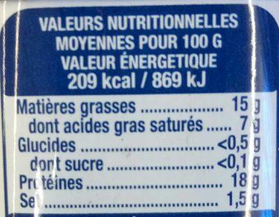 Corned-beef dans sa gelée - Nutrition facts