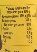 Rillettes de canard artisanales - Informations nutritionnelles - fr