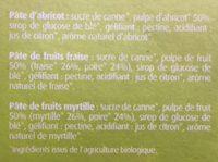 Pâtes de Fruits de Provence Bio France Marion étui - Ingrédients - fr