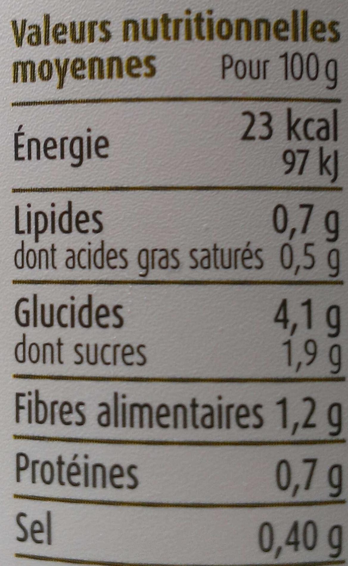 Butternut & Piment d'Espelette - Voedingswaarden - fr