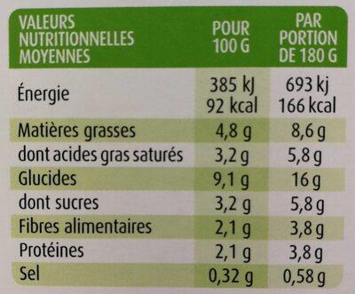 Purée légumes du marché - Voedingswaarden - fr
