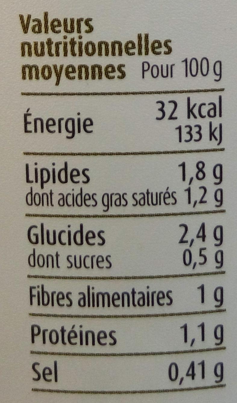 Crème d'épinard - Voedingswaarden - fr