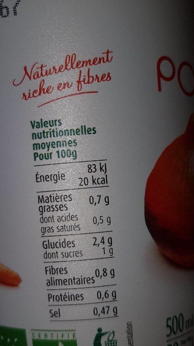 Soupe Potimarron gingembre et curry - Voedingswaarden - fr