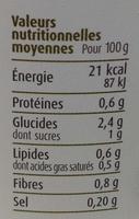Potimarron Gingembre & Curry - Informations nutritionnelles