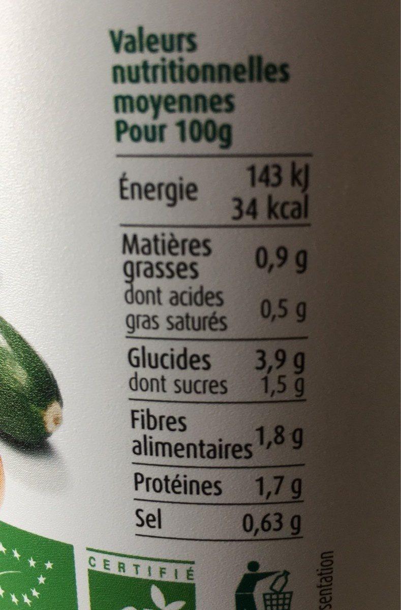 Petits pois, brocoli & courgette - Voedingswaarden - fr