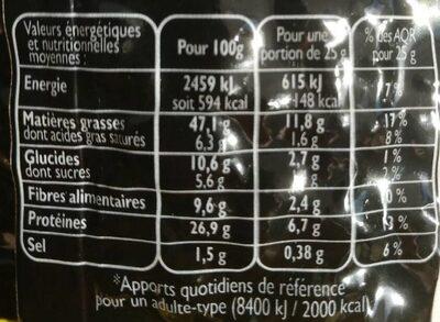Cacahuètes grillées a sec - Nutrition facts
