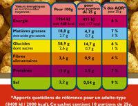 Soufflé de maïs à la cacahuètes - Nutrition facts