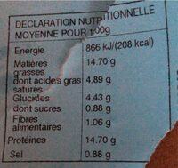 Panache de hache de poisson - Nutrition facts - fr