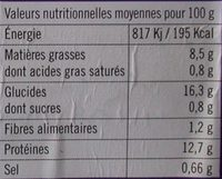 Panés au Merlan - Nutrition facts - fr