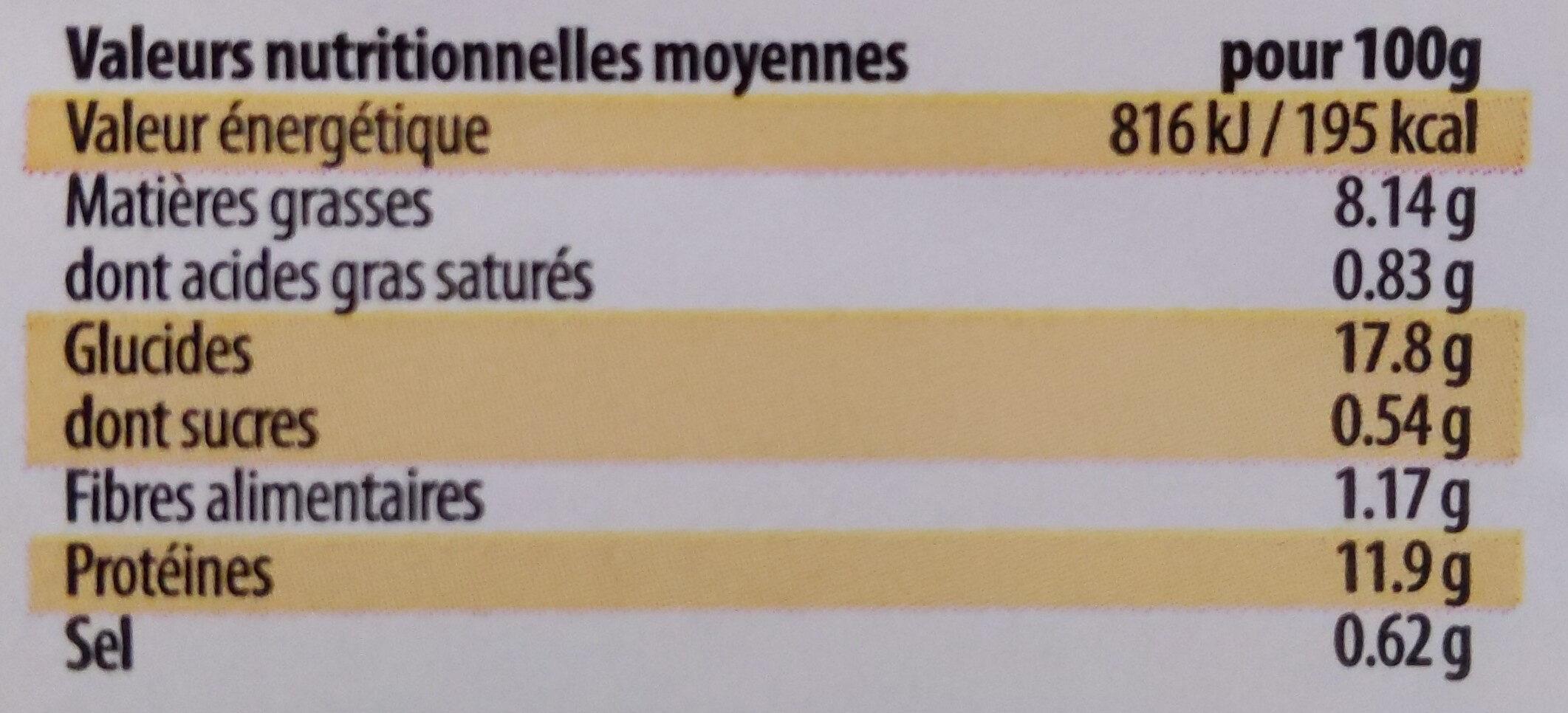 Panés au merlan - Voedingswaarden - fr