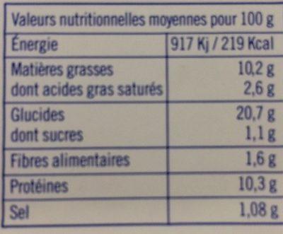 Poissons Panés au Fromage - Informations nutritionnelles