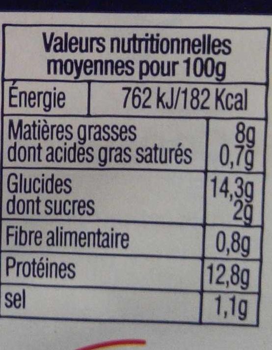 Filets de limande du nord - Nutrition facts - fr