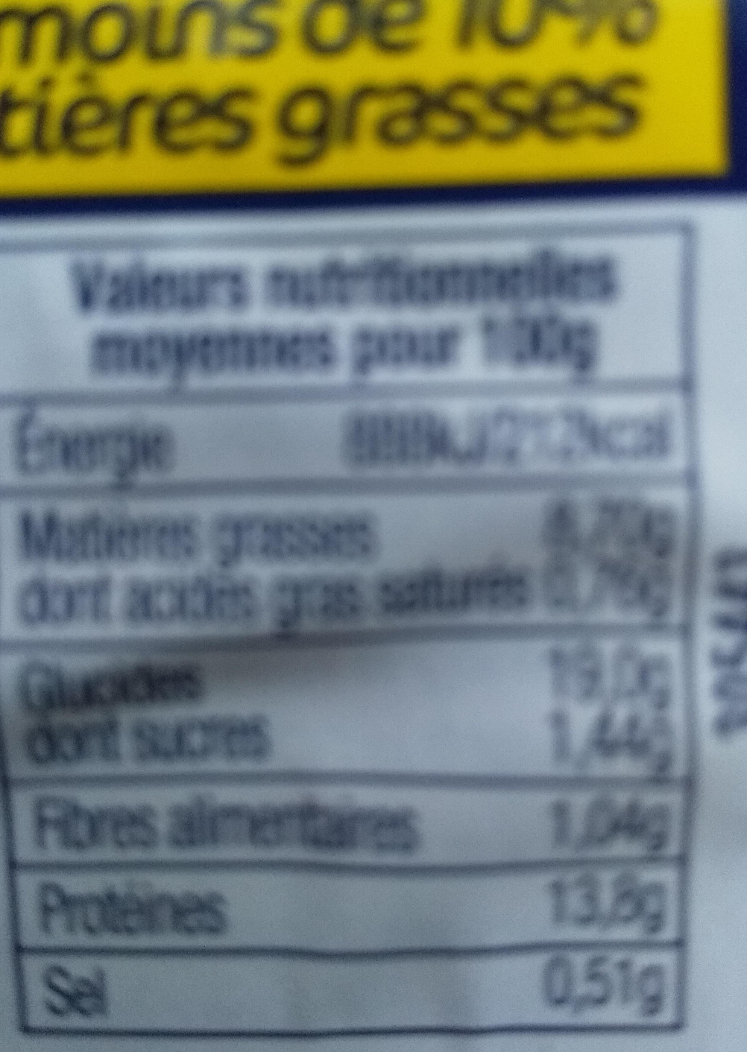 Filet de Cabillaud Pané - Informations nutritionnelles - fr