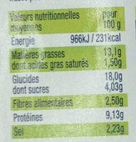 Accras aux Crevettes - Nutrition facts