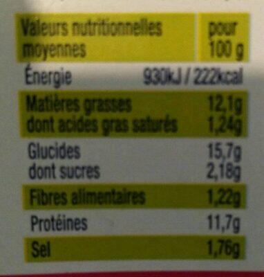 Accras de morue à la créole - Informations nutritionnelles - fr