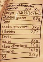 Plein Filet de Limande du Nord Meunière - Informations nutritionnelles - fr