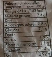 Plein filet de merlu blanc du Cap meunière - Nutrition facts - fr