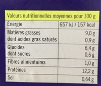 Petits poissons panés - Voedingswaarden - fr