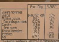 Portions au Poisson Pané - Nutrition facts