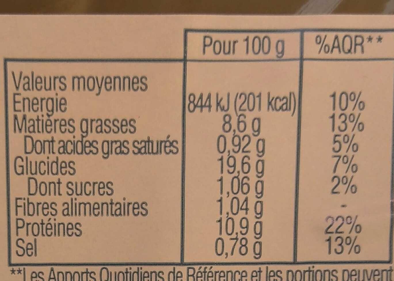Portions au Poisson Pané - Nutrition facts - fr
