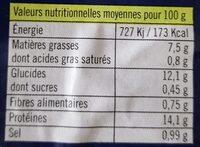 Filets de cabillaud façon Fish&Chips - Informations nutritionnelles - fr