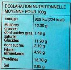 Panaché Gamme Veggie Cuit, Réfrigéré - Nutrition facts