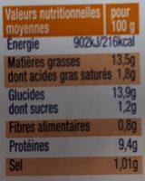 Cité marine - Informations nutritionnelles - fr