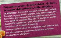 Falafels fèves, menthe et coriandre - Ingrédients