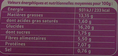 Falafels fèves, menthe et coriandre - Informations nutritionnelles