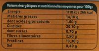 Long nuggets de blé - Nutrition facts