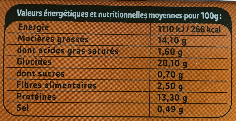 Long nuggets de blé - Informations nutritionnelles