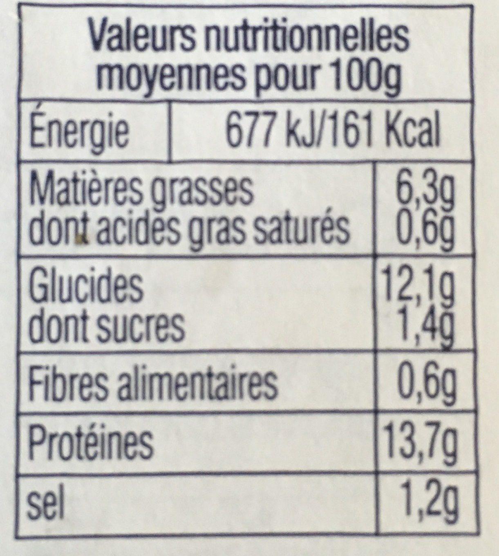 Filet de cabillaud meunière - Voedingswaarden - fr