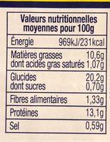 Aiguillettes de Cabillaud Panées Multigrains - Nutrition facts