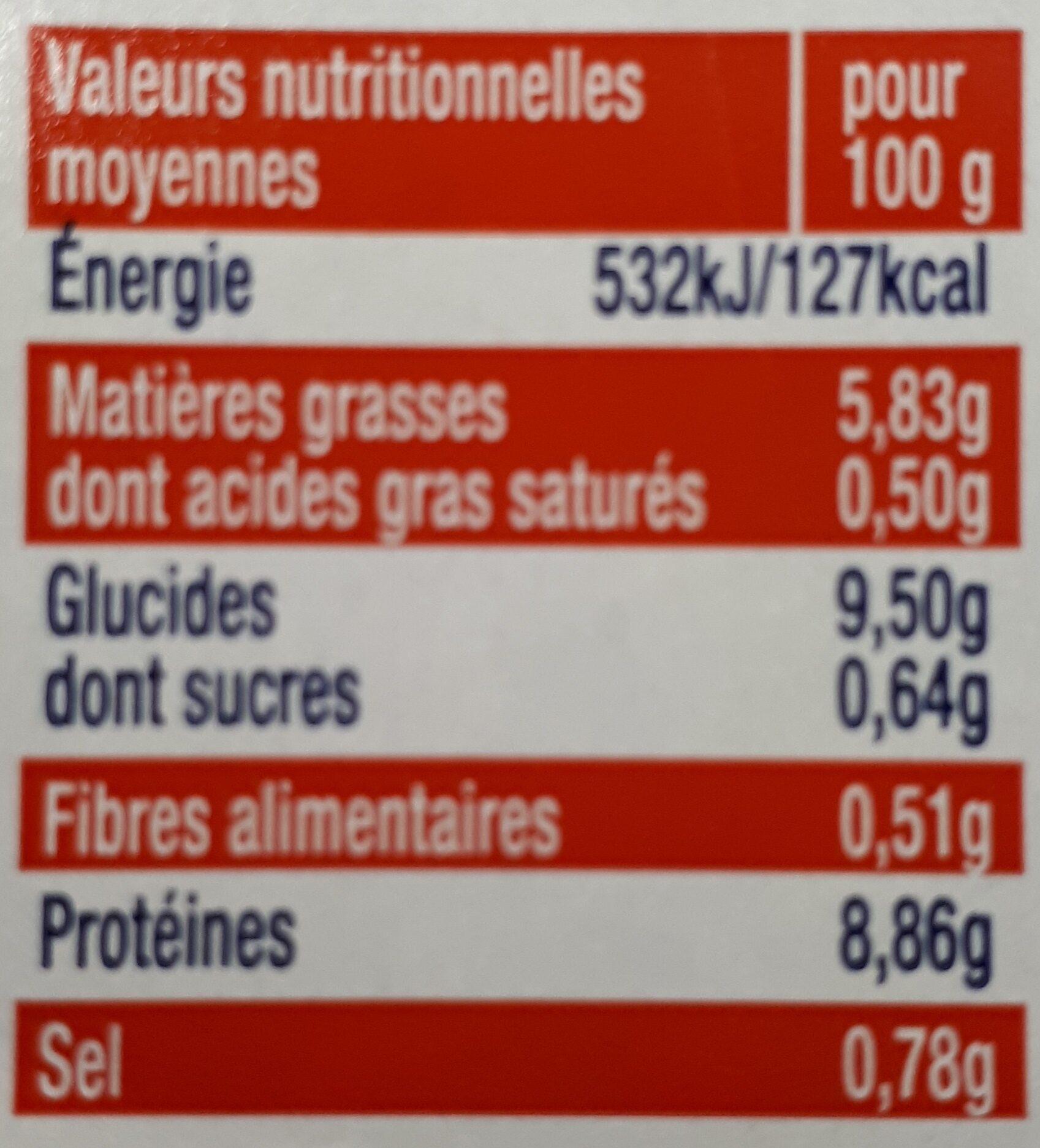 Croquettes de morue - Informations nutritionnelles - fr