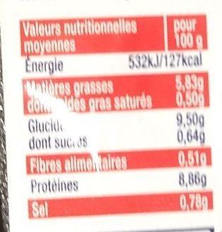 Croquettes de morue - Nutrition facts
