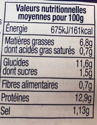 Filets de colin d'Alaska MSC meunière - Informations nutritionnelles - fr
