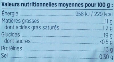 Aiguillettes de Cabillaud Panées - Nutrition facts