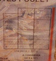 Vermicelles sautés poulet - Informations nutritionnelles - fr